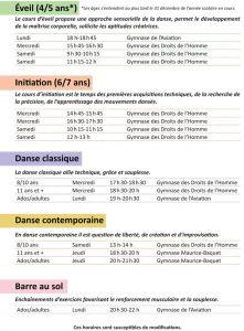 Les cours de l'École Municipale de Danse