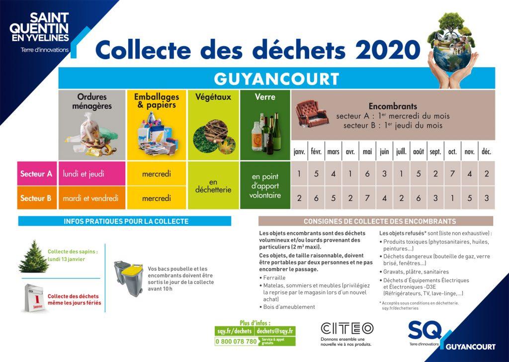 Collecte déchets 2020