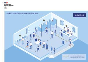 Plan d'un bureau de vote