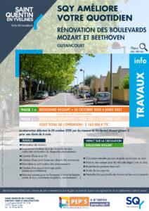 Infos Travaux Mozart et Beethoven 2020