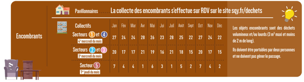 Calendrier encombrants 2021