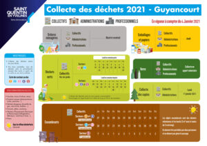 Collecte 2021 collective